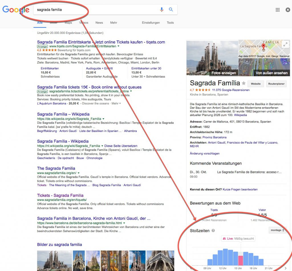 How to check peak hours on Google. A valuable tip to plan a city break.